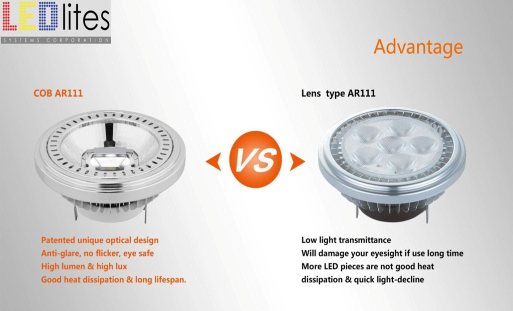 LEDLITES new COB reflector spotlight--14