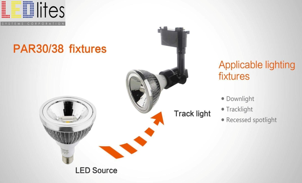 LEDLITES new COB reflector spotlight--16